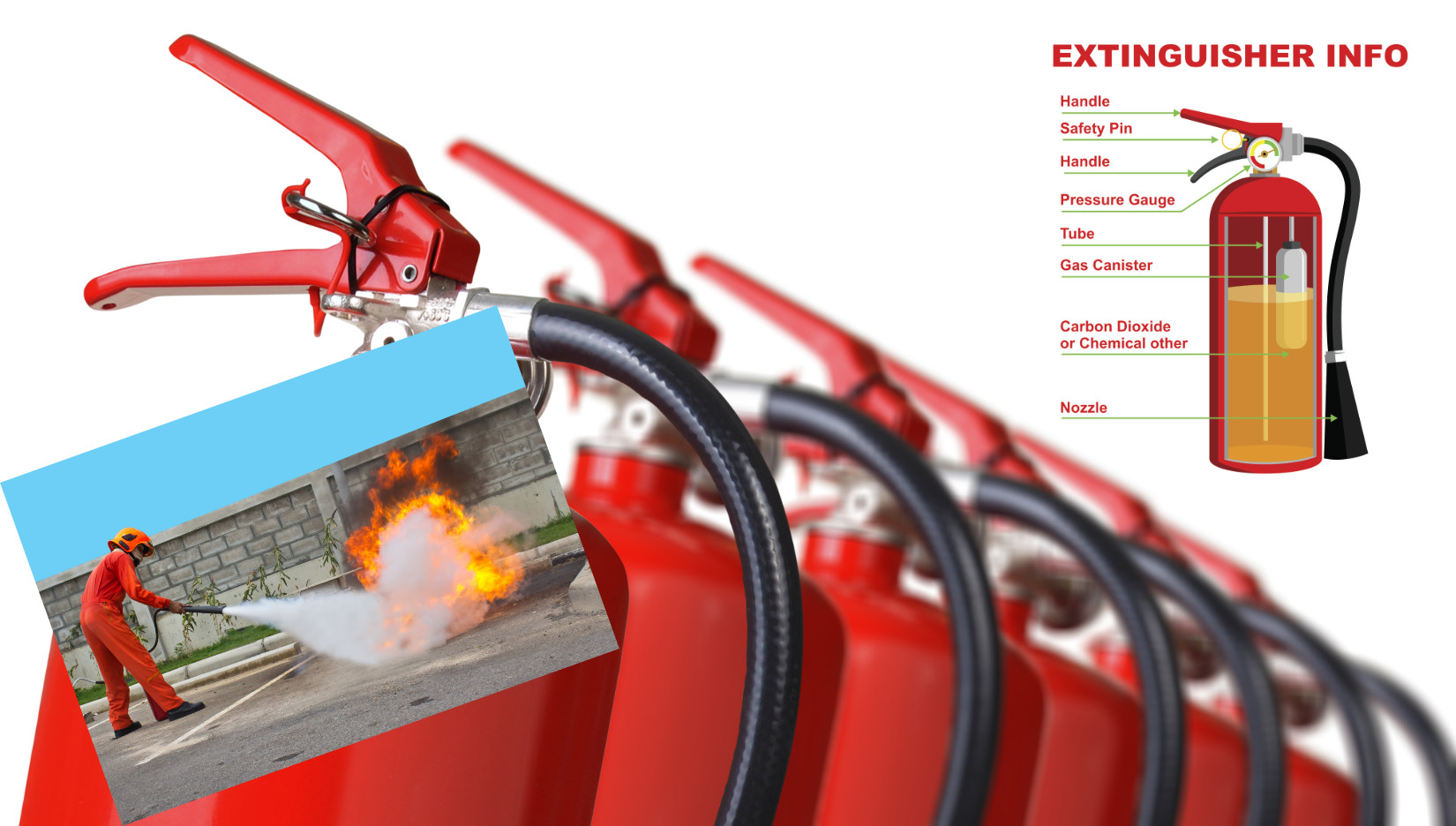 Fire extinguisher training for the workplace